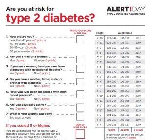 Sound the Alert Day - Take Action - Diabetes Education