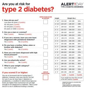 diabetes alert day resource page diabetes education services