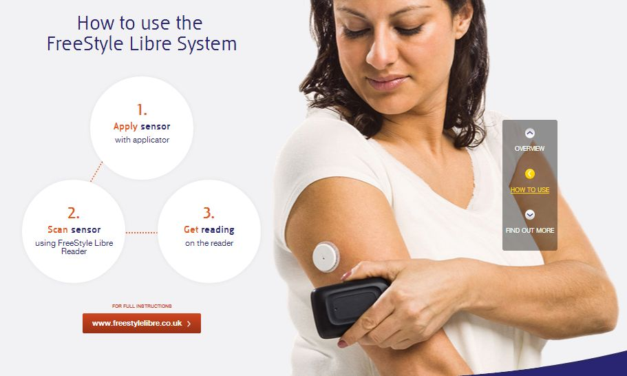 Freestyle Libre Lowers Costs Of Bg Testing Diabetes